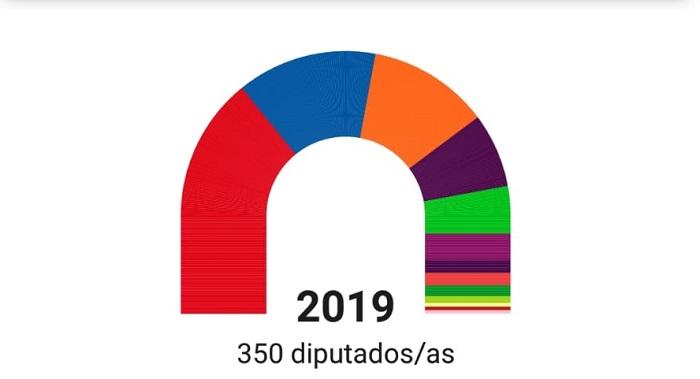 elecciones 2019 camp de turia