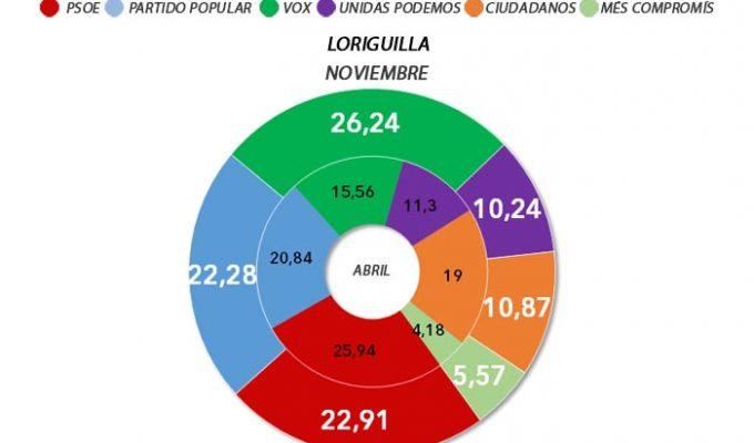 10NLoriguilla