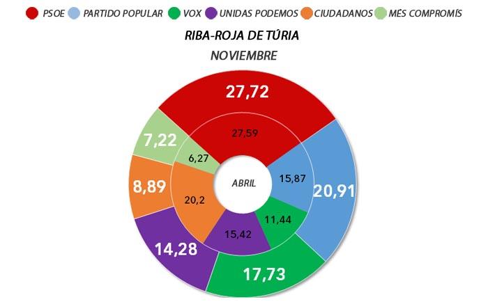 10NRiba-roja de Túria
