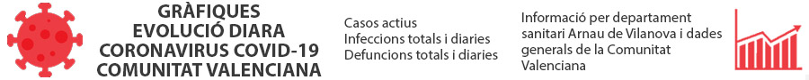 datos coronavirus comunitat valenciana Camp de Túria arnau vilanova lliria