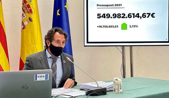 presupuesto diputación 2021